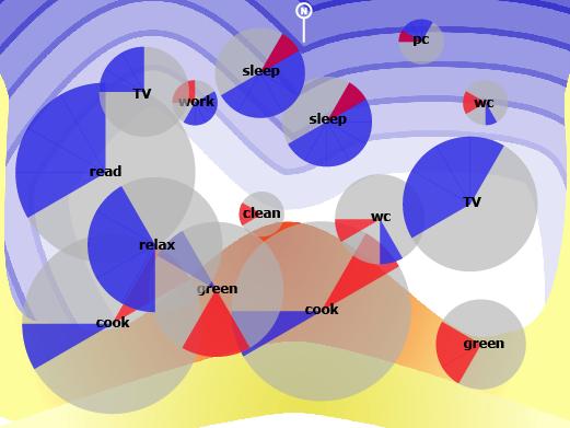 venn_diagram_helsinki